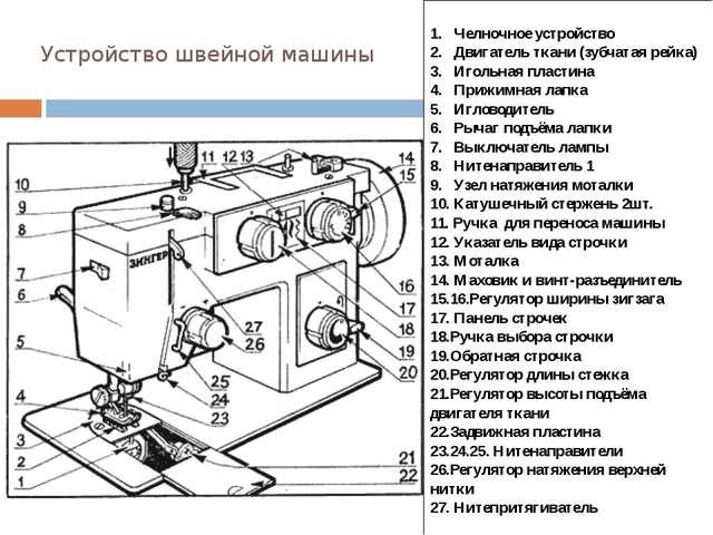 Устройство швейной машины 1. Челночное устройство 2. Двигатель ткани (зубчата...