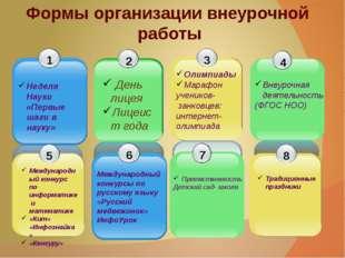 Формы организации внеурочной работы Неделя Науки «Первые шаги в науку» Олим