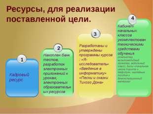 Ресурсы, для реализации поставленной цели. Кадровый ресурс Разработаны и утве