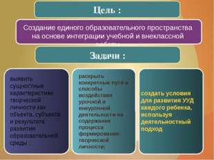 Цель : Задачи : Создание единого образовательного пространства на основе инте