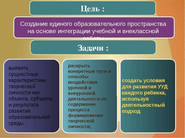Цель : Задачи : Создание единого образовательного пространства на основе инте...