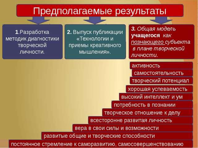 активность самостоятельность творческий потенциал хорошая успеваемость 1.Разр...