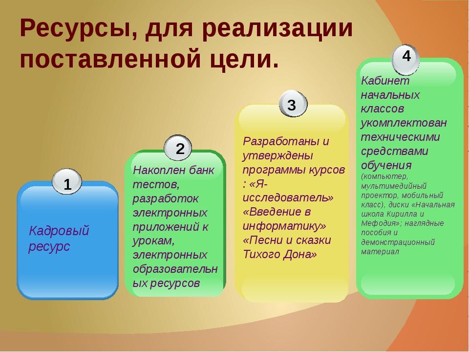 Ресурсы, для реализации поставленной цели. Кадровый ресурс Разработаны и утве...