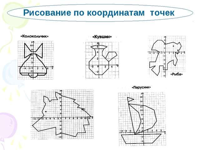 Рисование по координатам точек