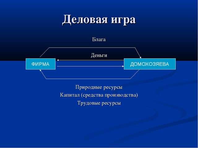 Деловая игра Блага Деньги Природные ресурсы Капитал (средства производства) Т...
