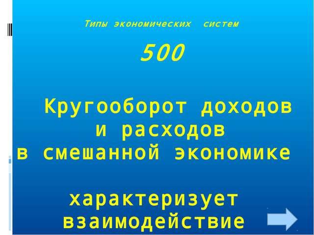 Типы экономических систем 500 Кругооборот доходов и расходов в смешанной экон...