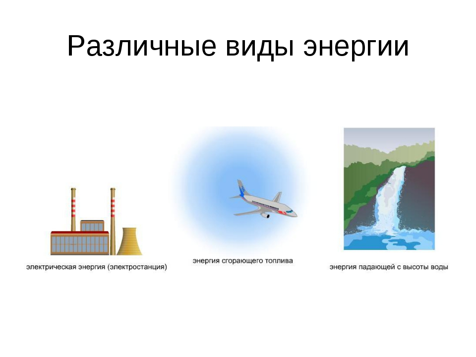 Различные виды энергии
