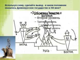 Используя схему, сделайте вывод - в каком положении оказалось Древнерусское г