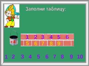 1 2 3 4 5 6 6 7 8 9 5 2 3 4 5 6 7 8 1 9 10