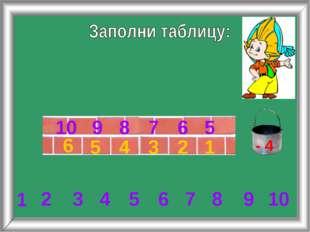 1 2 3 4 5 6 6 7 8 9 10 2 3 4 5 6 7 8 1 9 10 5