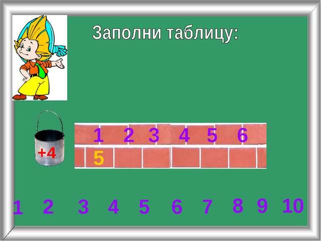 1 2 3 4 5 6 7 8 1 2 3 4 5 6 5 9 10