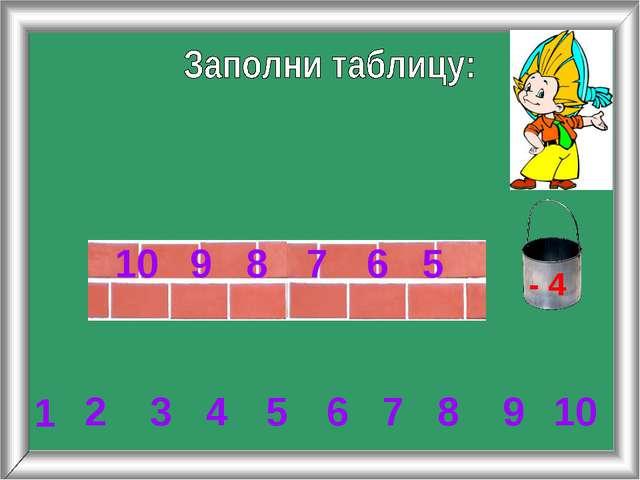 6 7 8 9 10 2 3 4 5 6 7 8 1 9 10 5