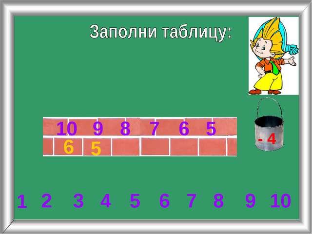 5 6 6 7 8 9 10 2 3 4 5 6 7 8 1 9 10 5