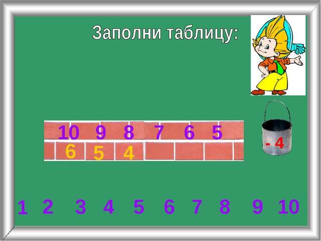 4 5 6 6 7 8 9 10 2 3 4 5 6 7 8 1 9 10 5
