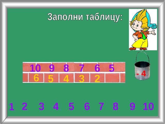 2 3 4 5 6 6 7 8 9 10 2 3 4 5 6 7 8 1 9 10 5