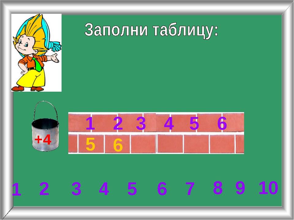 1 2 3 4 5 6 7 8 1 2 3 4 5 6 6 5 9 10