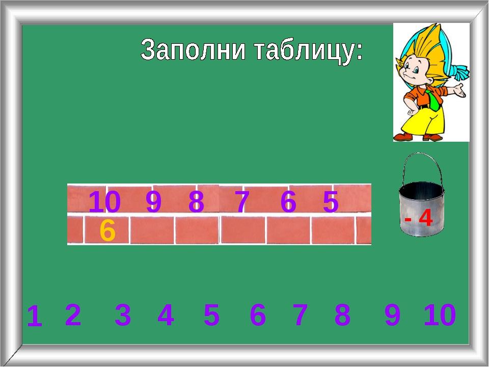 6 6 7 8 9 10 2 3 4 5 6 7 8 1 9 10 5
