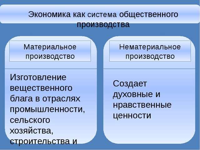 Экономика как система общественного производства Изготовление вещественного...