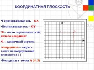 Горизонтальная ось – ОХ Вертикальная ось – ОY 0 – место пересечение осей, нач