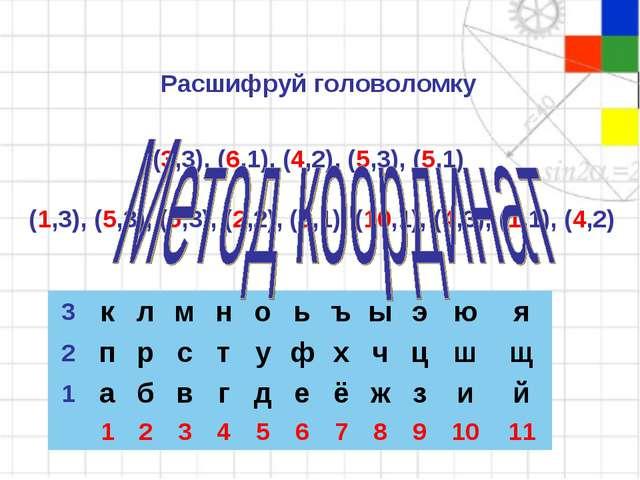 Расшифруй головоломку (3,3), (6,1), (4,2), (5,3), (5,1) (1,3), (5,3), (5,3),...