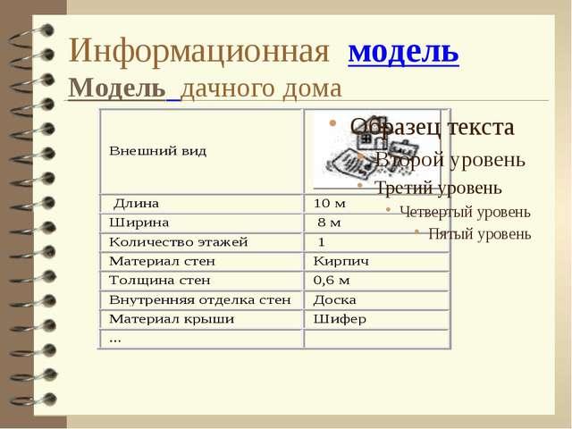 Информационная модель Модель дачного дома