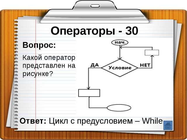 Строковые функции - 80 Вопрос: Функция обнаружения первого появления в первой...