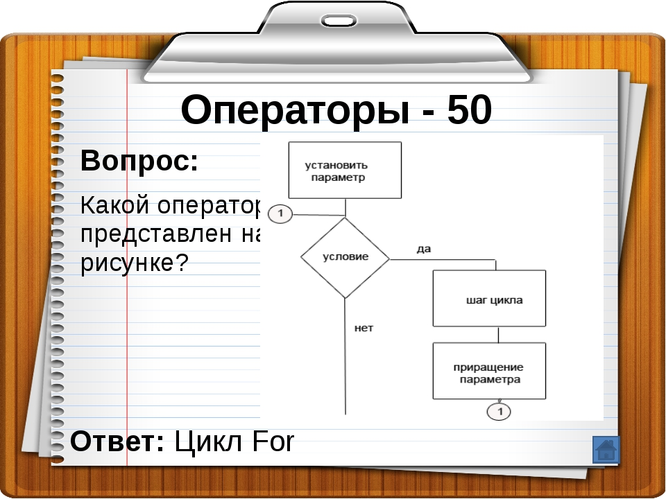 Структура программы - 20 Вопрос: Слово, с которого начинается заголовок прогр...