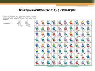 Коммуникативные УУД. Примеры.