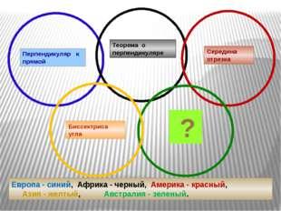 Перпендикуляр к прямой Теорема о перпендикуляре Середина отрезка Биссектриса