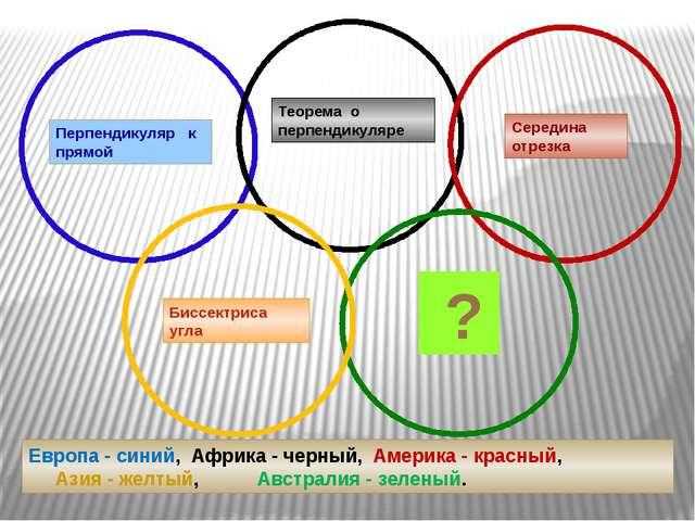 Перпендикуляр к прямой Теорема о перпендикуляре Середина отрезка Биссектриса...