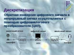 Обратная конверсия цифрового сигнала в непрерывный сигнал осуществляется с по