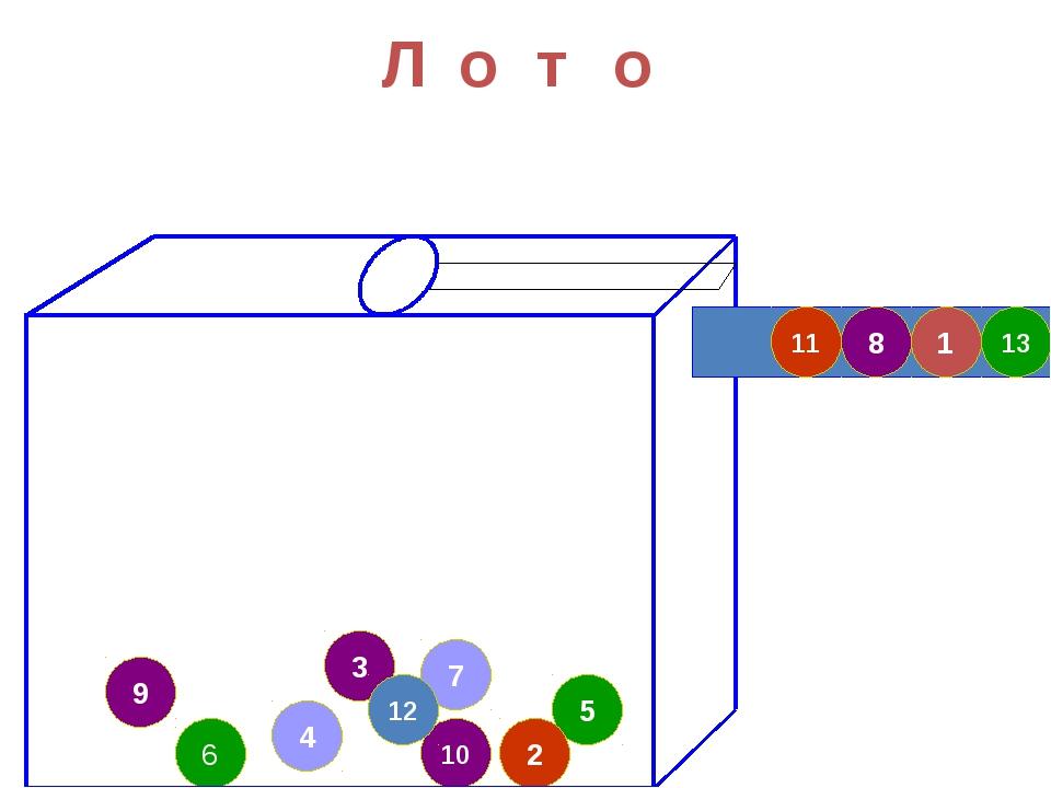 Кез келген ... 0-ден және кез келген теріс саннан үлкен. 2. Оң санның модулі...