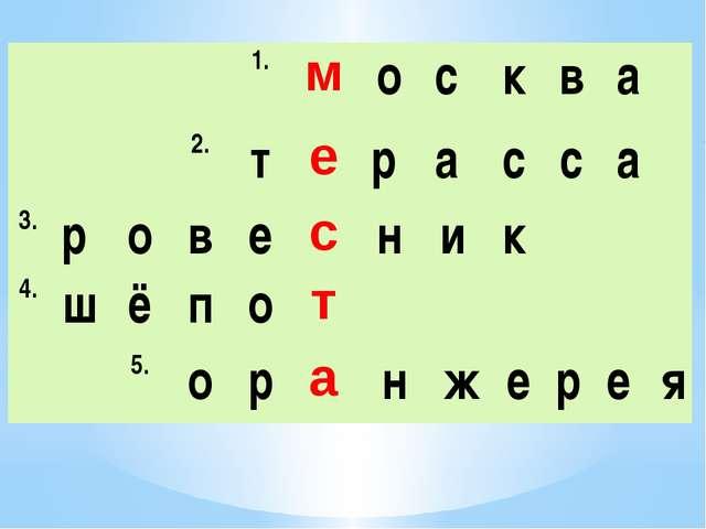 1. м о с к в а  2. т е р а с с а 3. р о в е с н и к  4. ш ё п о т ...
