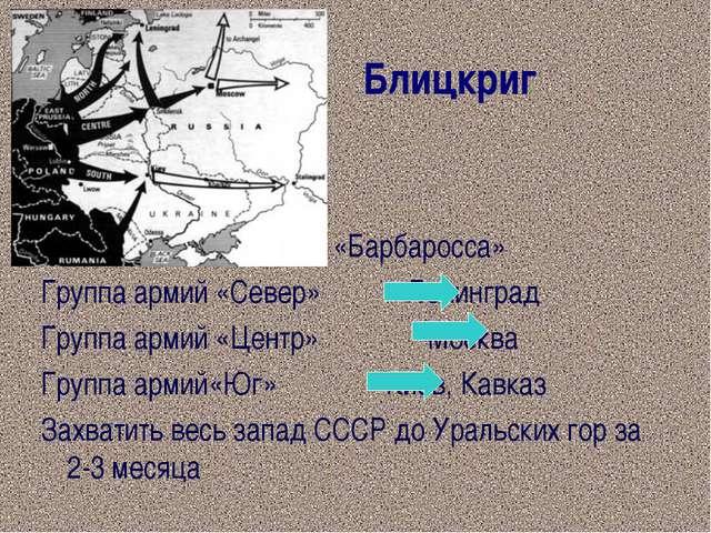 Блицкриг План «Барбаросса» Группа армий «Север» Ленинград Группа армий «Цент...