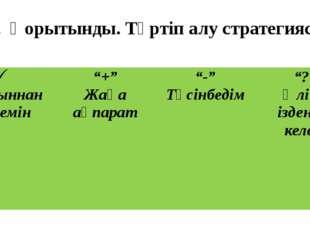 """ІV. Қорытынды. Түртіп алу стратегиясы. Бұрыннан білемін """"+"""" Жаңа ақпарат """"-"""""""