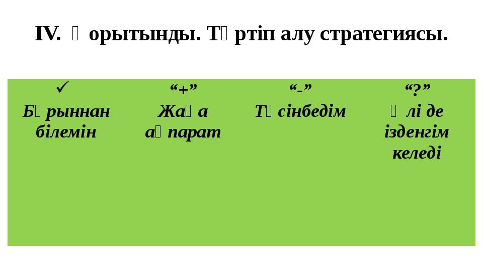 """ІV. Қорытынды. Түртіп алу стратегиясы. Бұрыннан білемін """"+"""" Жаңа ақпарат """"-""""..."""