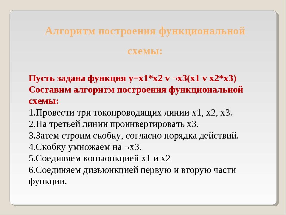 Пусть задана функция y=x1*x2 v ¬x3(x1 v x2*x3) Составим алгоритм построения...