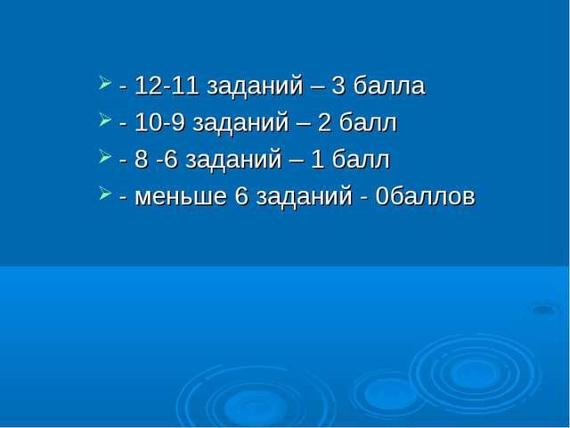 - 12-11 заданий – 3 балла - 10-9 заданий – 2 балл - 8 -6 заданий – 1 балл - м...