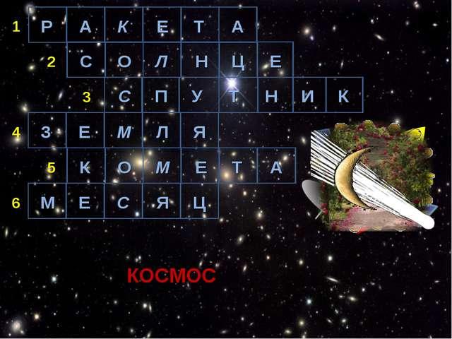 1 2 3 4 5 6 КОСМОС