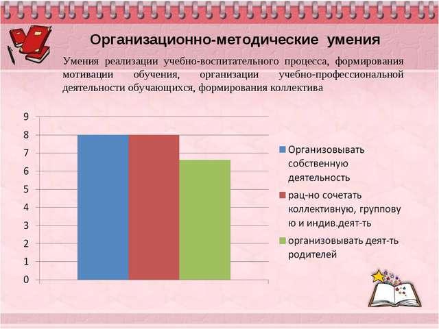 Организационно-методические умения Умения реализации учебно-воспитательного п...