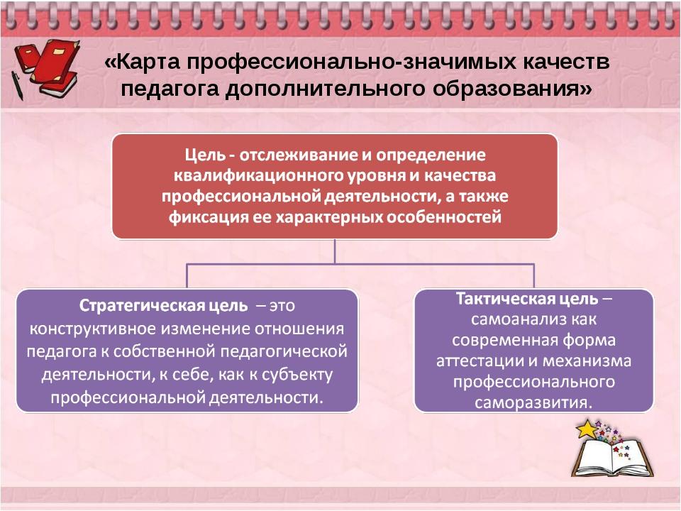 «Карта профессионально-значимых качеств педагога дополнительного образования»