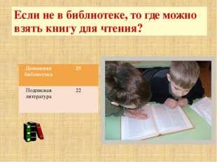 Если не в библиотеке, то где можно взять книгу для чтения? Домашняя библиотек