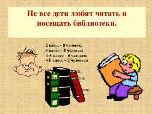 Не все дети любят читать и посещать библиотеки. 2 класс - 8 человек; 3 класс