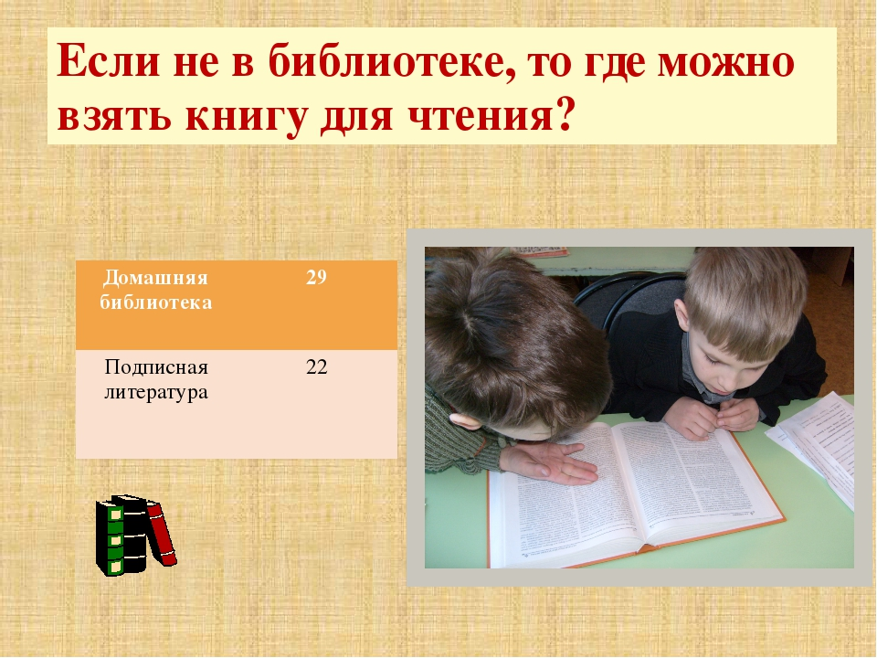 Если не в библиотеке, то где можно взять книгу для чтения? Домашняя библиотек...