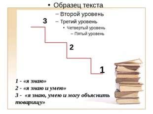 1 2 3 1 - «я знаю» 2 - «я знаю и умею» 3 - «я знаю, умею и могу объяснить то