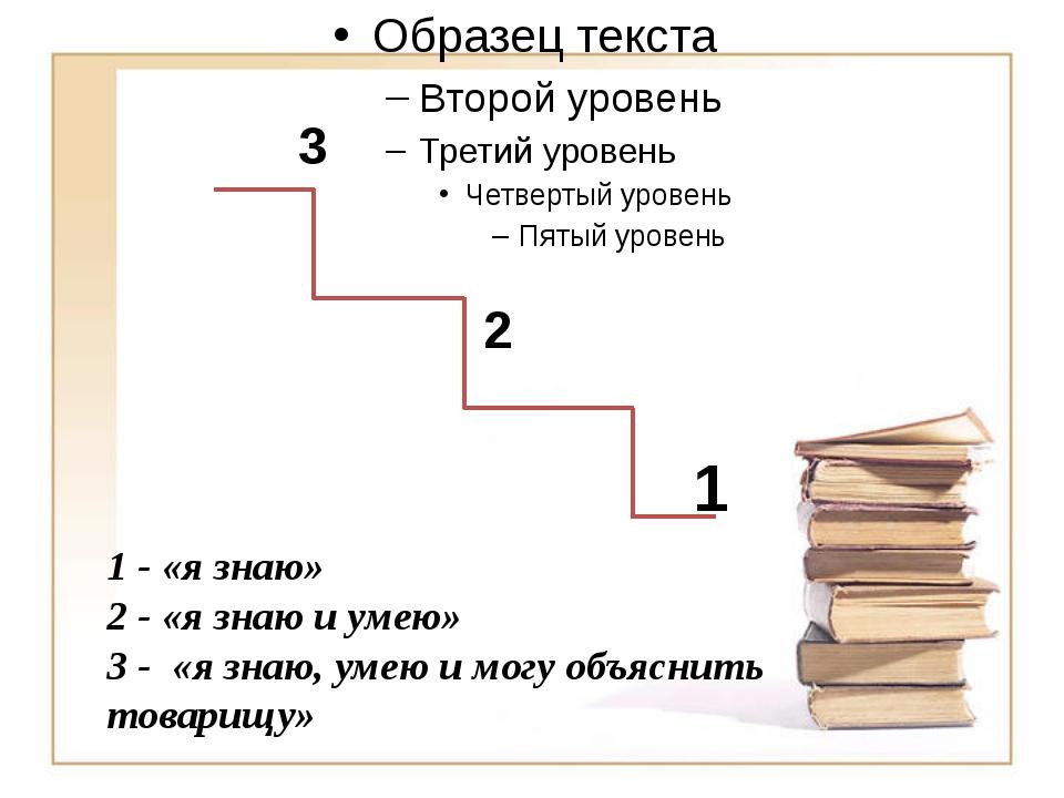1 2 3 1 - «я знаю» 2 - «я знаю и умею» 3 - «я знаю, умею и могу объяснить то...