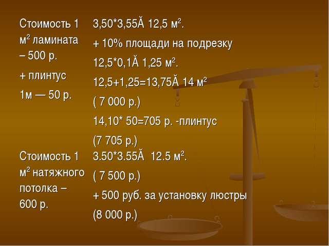 Стоимость 1 м2 ламината – 500 р. + плинтус 1м — 50 р.3,50*3,55≈12,5 м2. + 10...