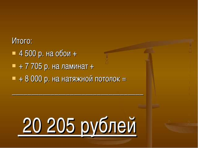 Итого: 4 500 р. на обои + + 7 705 р. на ламинат + + 8 000 р. на натяжной пото...