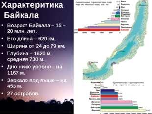 Характеритика Байкала Возраст Байкала – 15 – 20 млн. лет. Его длина – 620 км,