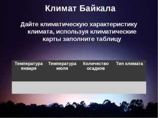 Климат Байкала Дайте климатическую характеристику климата, используя климатич